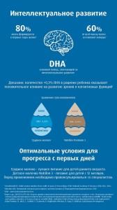 IQ_Инфографика